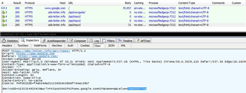 Google で文字列「inputstring」を検索した際の C&C 通信