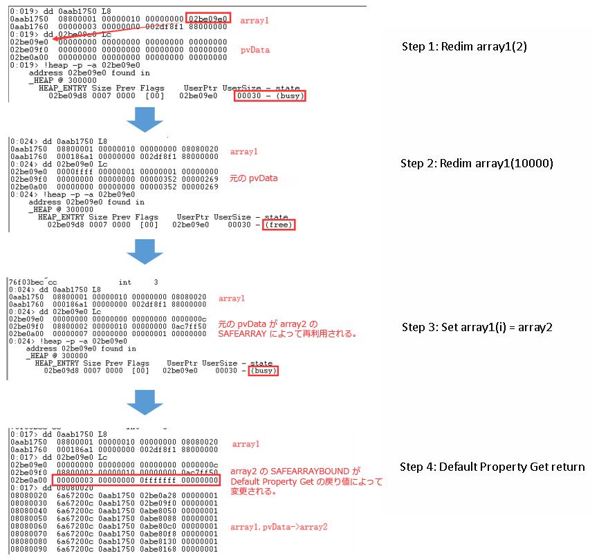 配列の長さを変更する手順