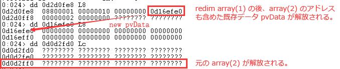 元の配列の既存データ「pvData」が解放される