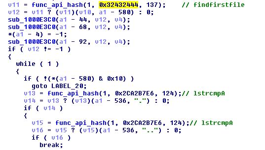 Carberpのソースコードに由来する、API名をハッシュ化するコード
