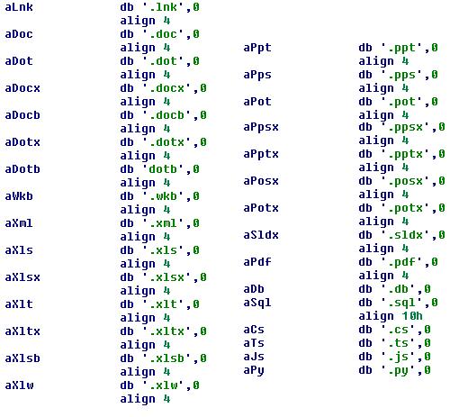 LockerGogaが暗号化するファイルの拡張子