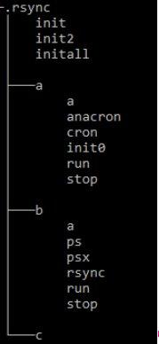 図3:TARファイルの抽出結果