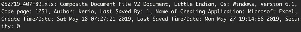 図20:TA505によって拡散された通常のExcelファイルの情報