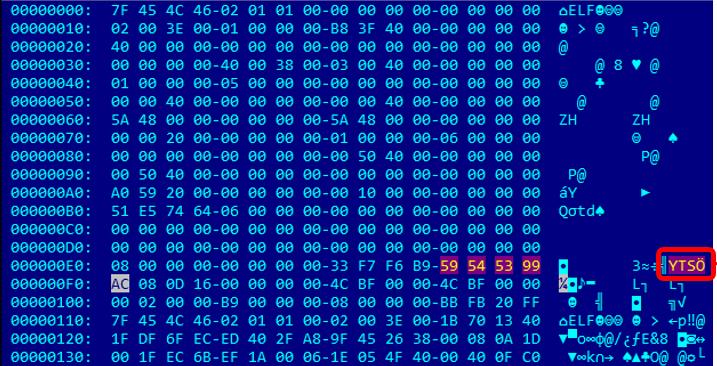 図2: UPXを利用して圧縮された「Neko」のコード、マジックナンバーが変更されている