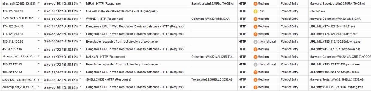 図2:「Trend Micro Deep Discovery Inspector」のダッシュボードに表示される攻撃の一覧