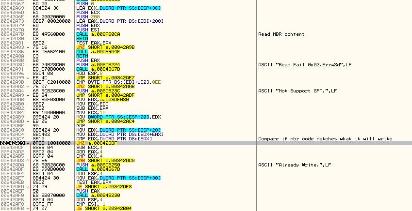 図3:MBRを確認するブートキット