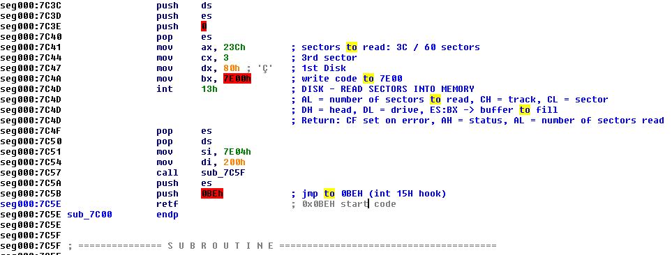 図4:60セクタへのコードの分配