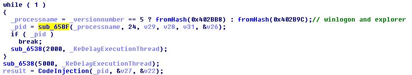 図6:「explorer.exe」に挿入される不正なコード
