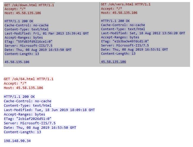 図8:他のサーバに送信されたHTTPリクエスト