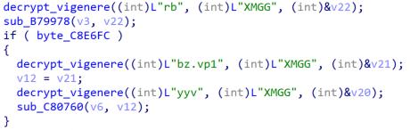図5:ヴィジュネル暗号化された文字列