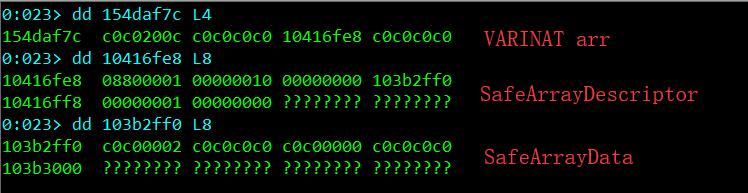 図2-2:メモリ内のarr = Array(0)のコード