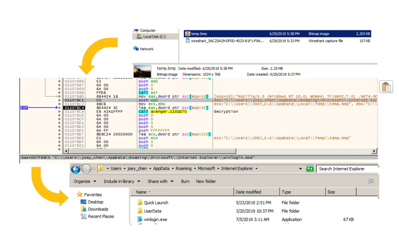 図11:ステガノグラフィの画像ファイル内に確認されたバックドア型マルウェア