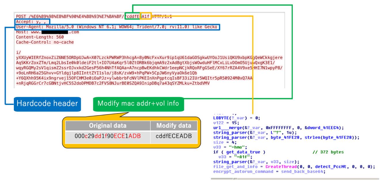 図7:自宅の電話データとURLパスを収集するdown_new