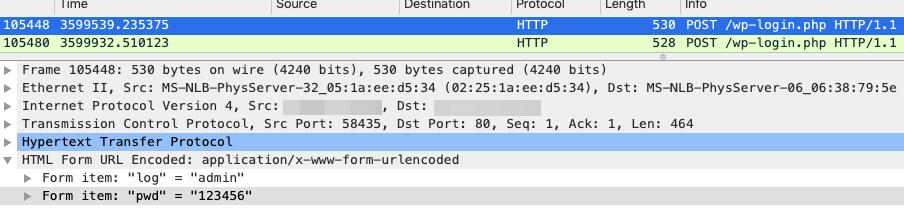 図1:セキュリティが手薄な認証情報管理を突いてログイン