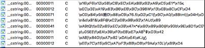 Fig-10-Encrypted-strings