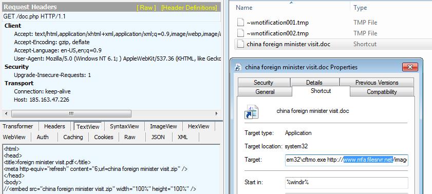 図1:不正HTAファイルのダウンロードに使用されるLNKファイルを含むダウンロードされたZIPファイルの一例