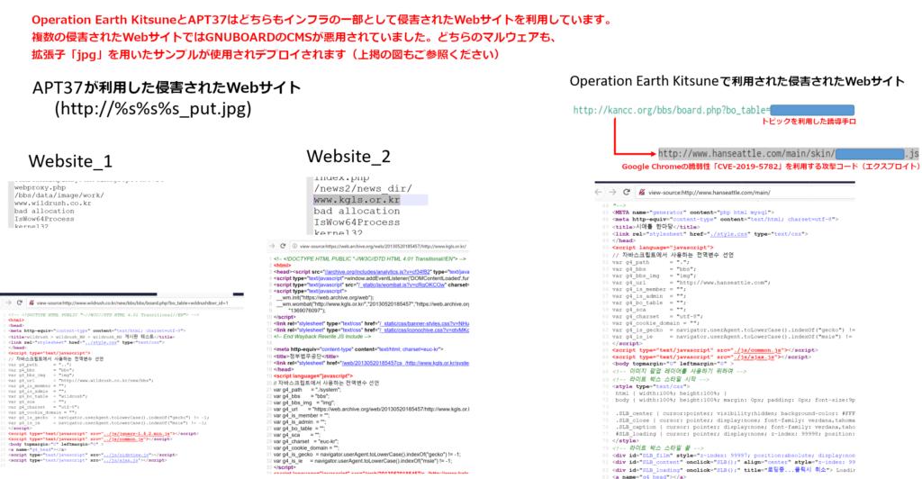 図10:GNUBoardのCMSを利用して作成されたWebサイト
