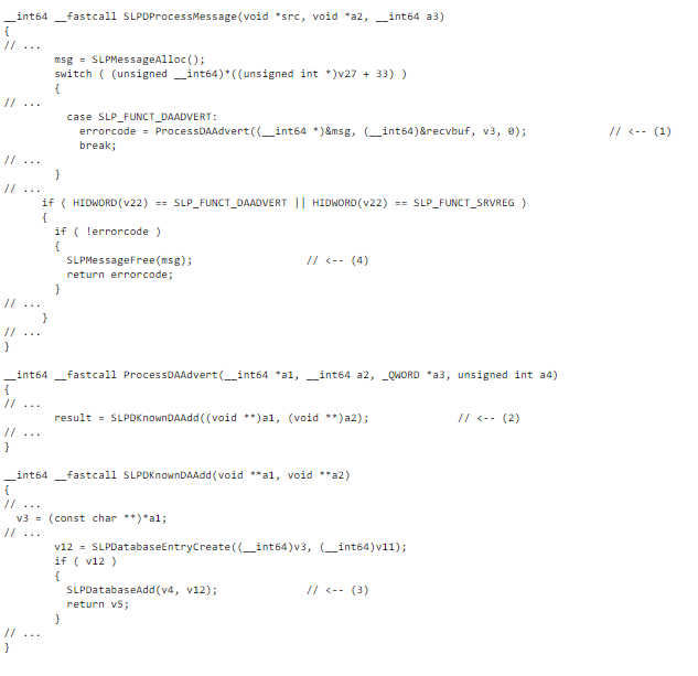 図2:「CVE-2020-3992」の疑似コード(パート1)