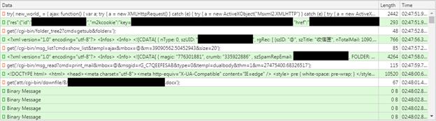 図 16:WebSocket 通信トラフィックとメール窃取フローの例