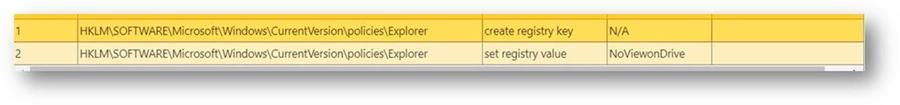 図7:Humbleランサムウェアがローカルストレージドライブへのexplorer.exeのアクセスを妨害-1