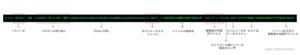 図3:実行されるコマンドの内訳