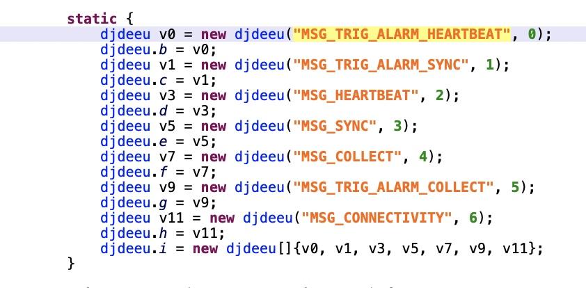 図4:7通りのメッセージの定義を示すコード