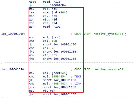 図4:実行コードの検索結果