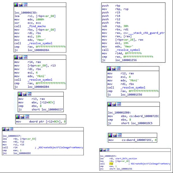 図6:NukeSpedサンプル(左)とBundloreアドウェアサンプル(右)のディスアセンブリ