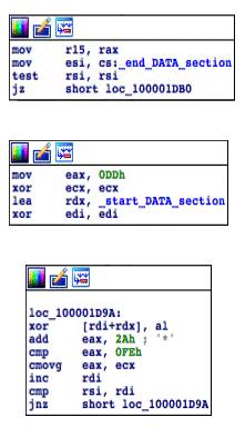 図7:「__DATA.__data」セクションの復号ルーチン